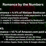 How Romance Authors Are Really Faring