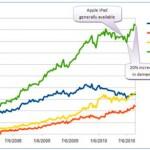 How eBook lending clubs will extinguish eBook Piracy