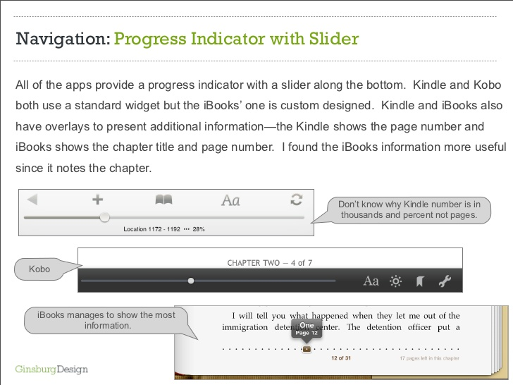ipad-ereader-ux-review-ibooks-kindle-kobo-26-728
