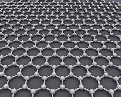 1-graphene