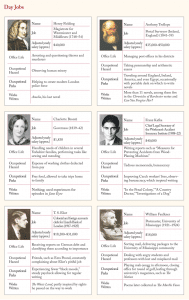 Some of the Most Prolific Authors Had Day Jobs