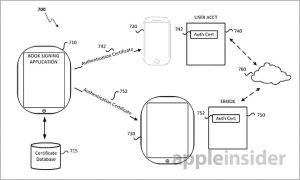 Apple Files Patent for eBook Autographs