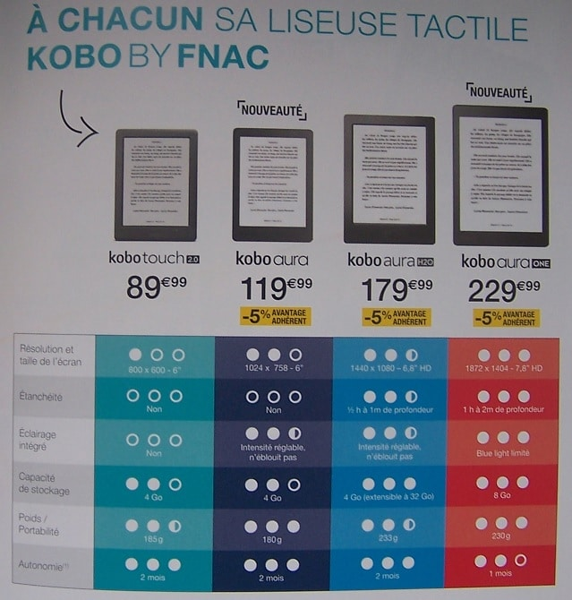 The History of Kobo and how they changed the e-reader market