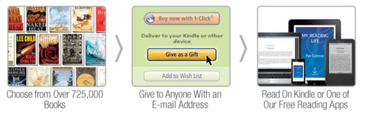 amazon ebook gift