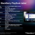 New Blackberry PlayBook Leaked