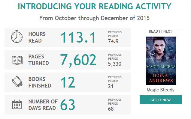 ReadingActivityEmail