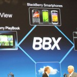 BlackBerry BBX to Be the Future OS for Blackberry Smartphones & PlayBook Tablet