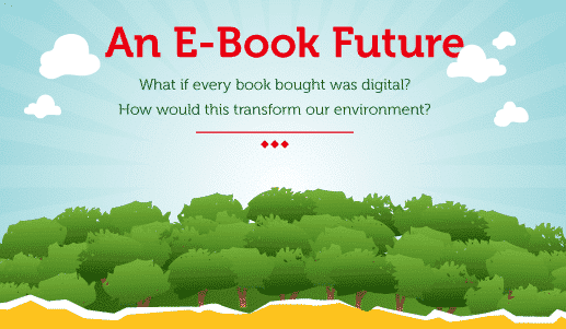Ebooks and the environment a greener reading experience theres a lot to love about ebooks theyre portable can be accessed over the internet and they can be shared quickly and conveniently fandeluxe Document