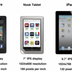 Apple iPad Beating out Kindle Fire and Nook Tablet in Holiday Sales