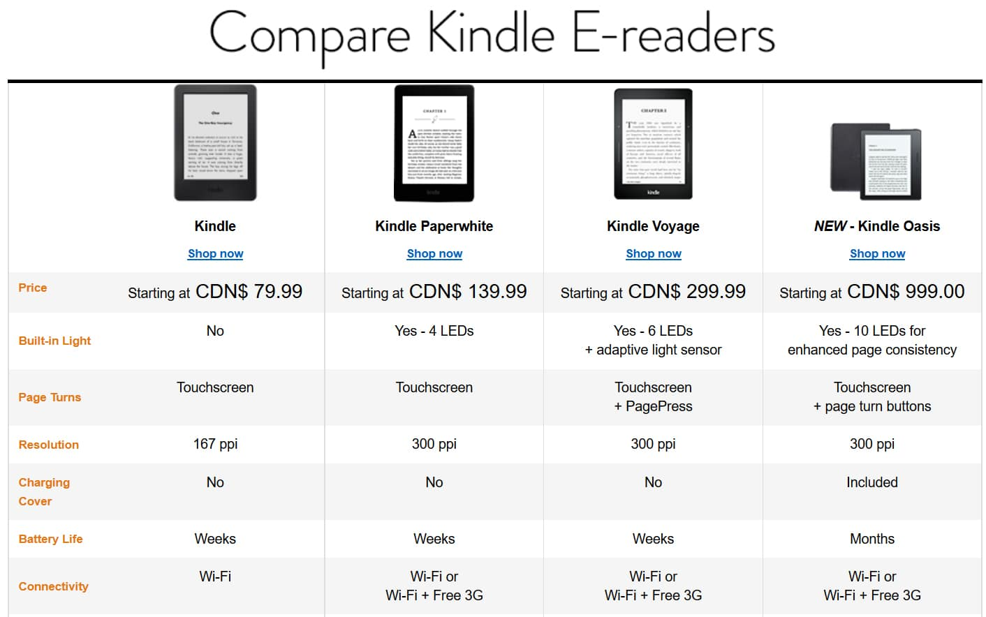 a way to purchase books for kindle