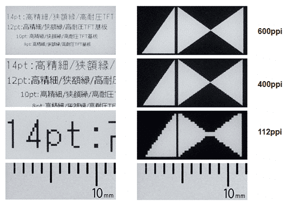 Will we see 500 or 600 PPI E-Paper Displays in 2019 or 2020?