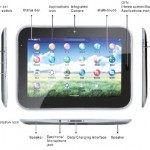 Lenovo LePad 2 to come later in the year, hits FCC as the Skylight