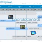 Dell's Tablet roadmap revealed