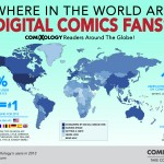 51% of Comixology Users are Outside the US