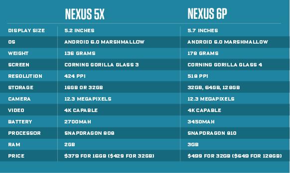 Nexus_vs_Nexus-582x349
