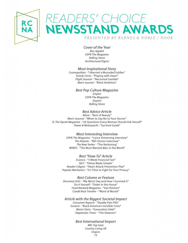 RCNA Nominees