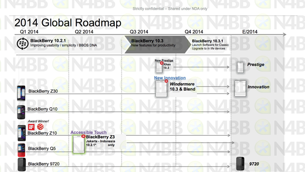 blackberry-2014-roadmap-n4bb