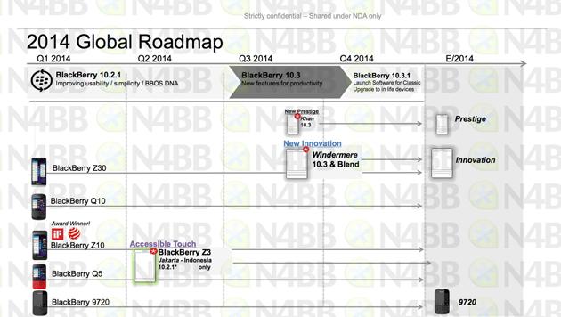 blackberry-2014-roadmap-n4bb
