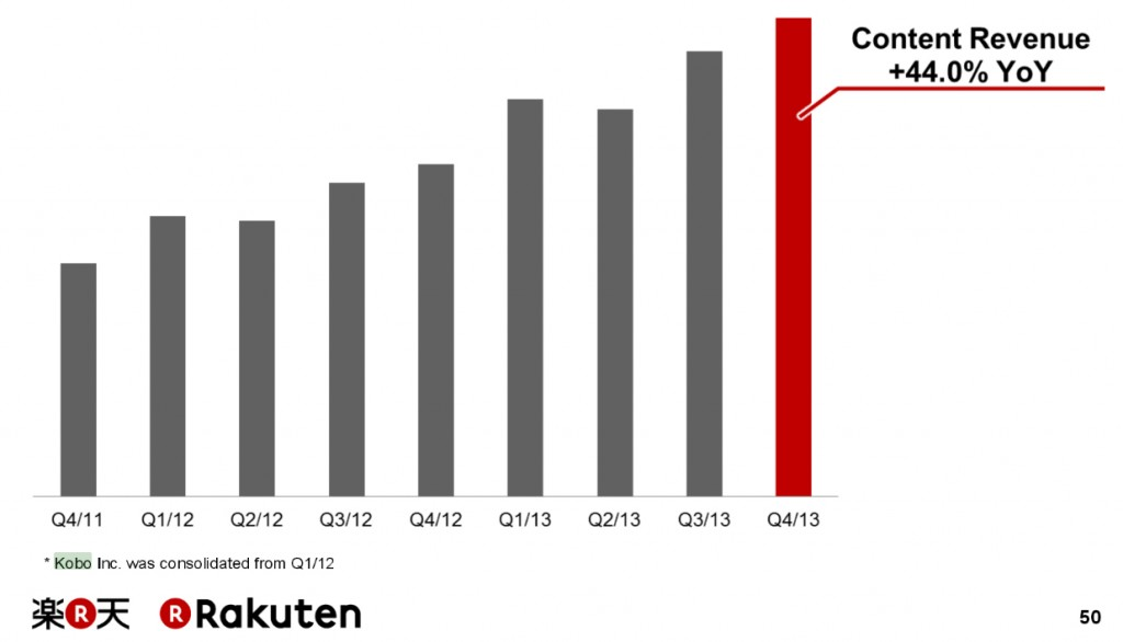 kobo growth