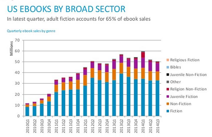 print-ebok-sales-cycle