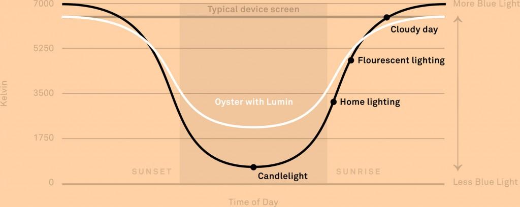 readerpromo-temperature-chart-desktop
