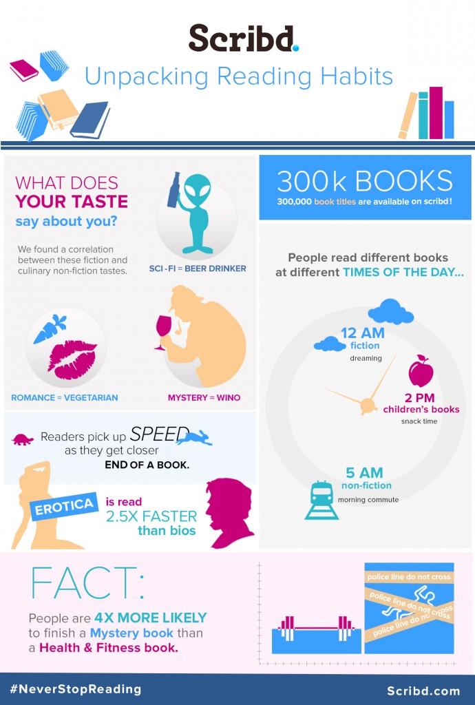 scribd_reading-infographic11